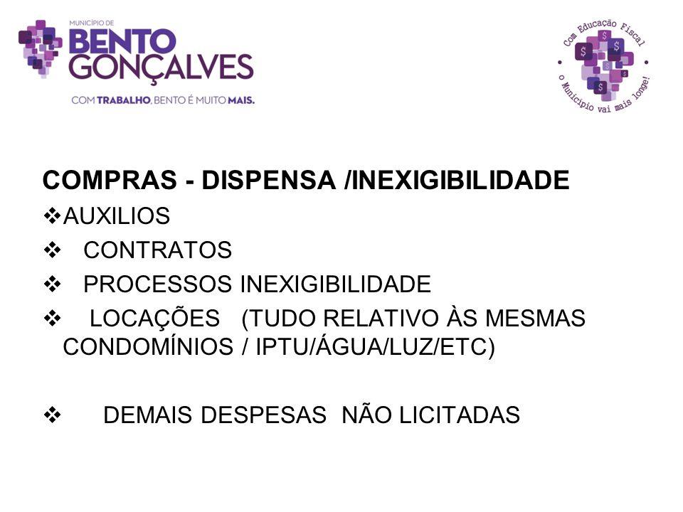 COMPRAS - DISPENSA /INEXIGIBILIDADE