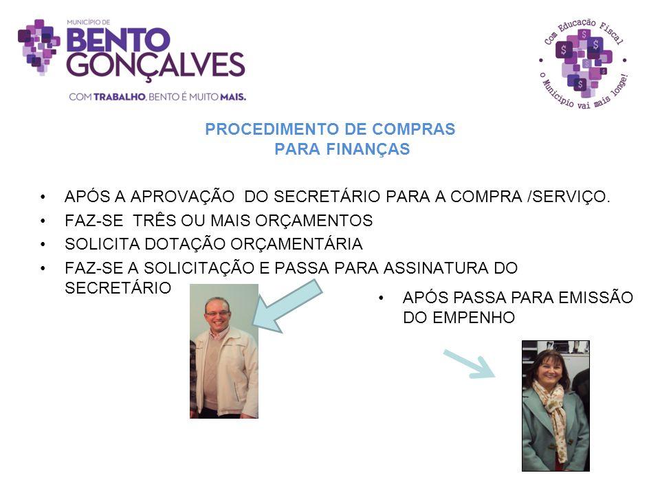 PROCEDIMENTO DE COMPRAS PARA FINANÇAS