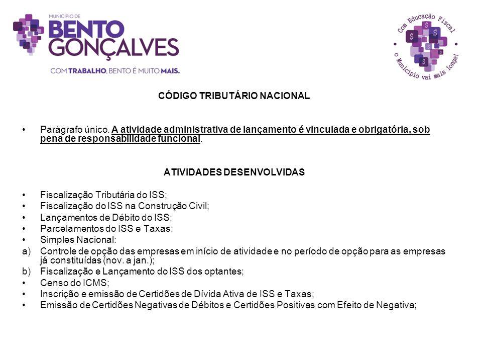 CÓDIGO TRIBUTÁRIO NACIONAL ATIVIDADES DESENVOLVIDAS