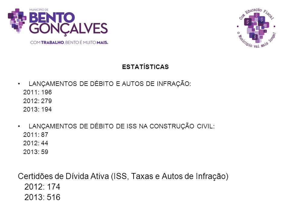 Certidões de Dívida Ativa (ISS, Taxas e Autos de Infração) 2012: 174