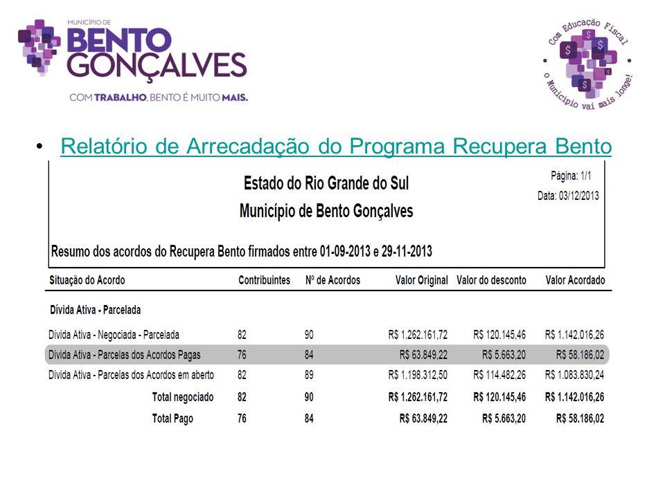 Relatório de Arrecadação do Programa Recupera Bento