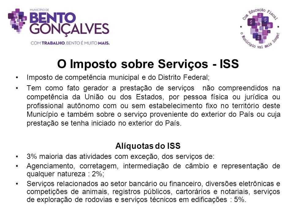 O Imposto sobre Serviços - ISS