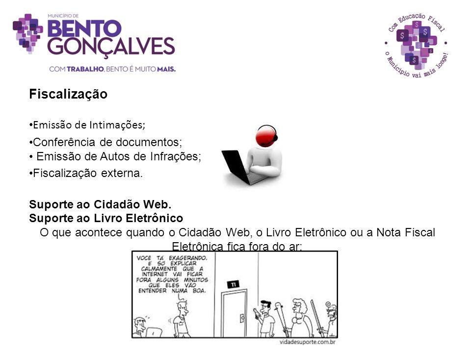 Fiscalização Emissão de Intimações; Conferência de documentos;