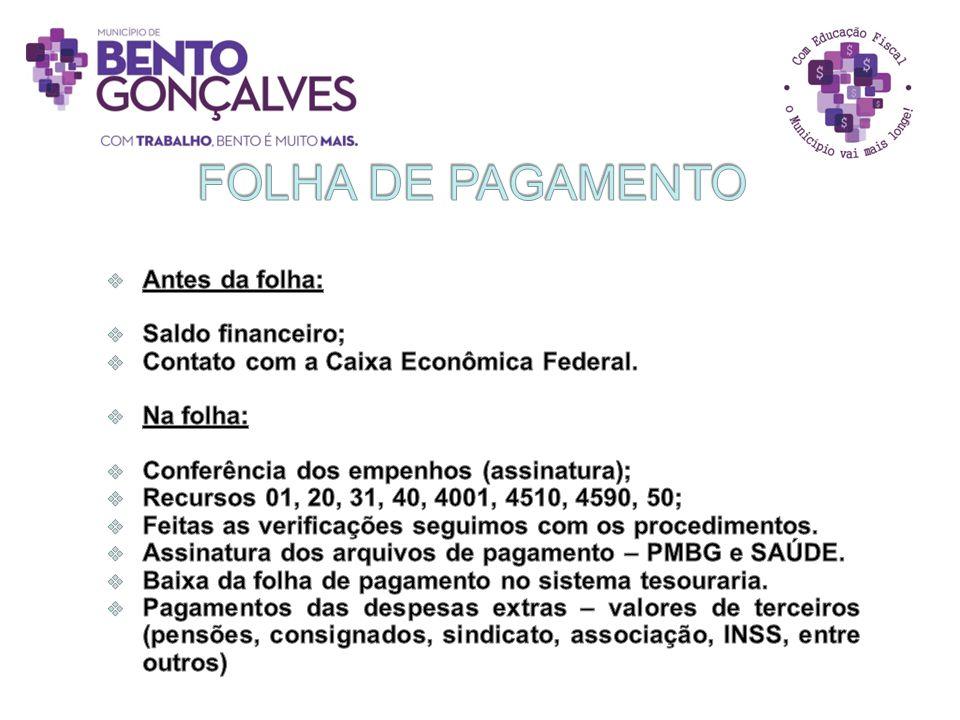 FOLHA DE PAGAMENTO Antes da folha: Saldo financeiro;