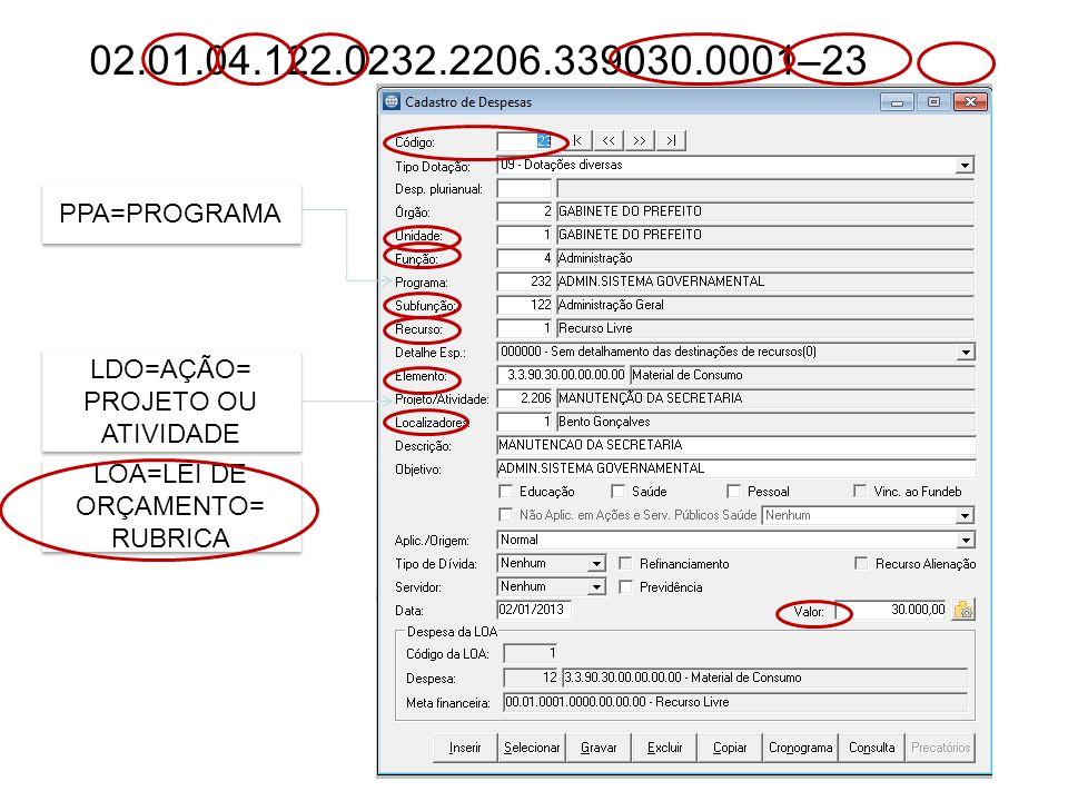02.01.04.122.0232.2206.339030.0001–23 PPA=PROGRAMA LDO=AÇÃO=