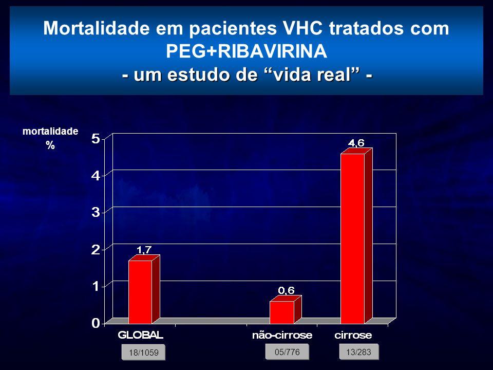 Mortalidade em pacientes VHC tratados com PEG+RIBAVIRINA - um estudo de vida real -