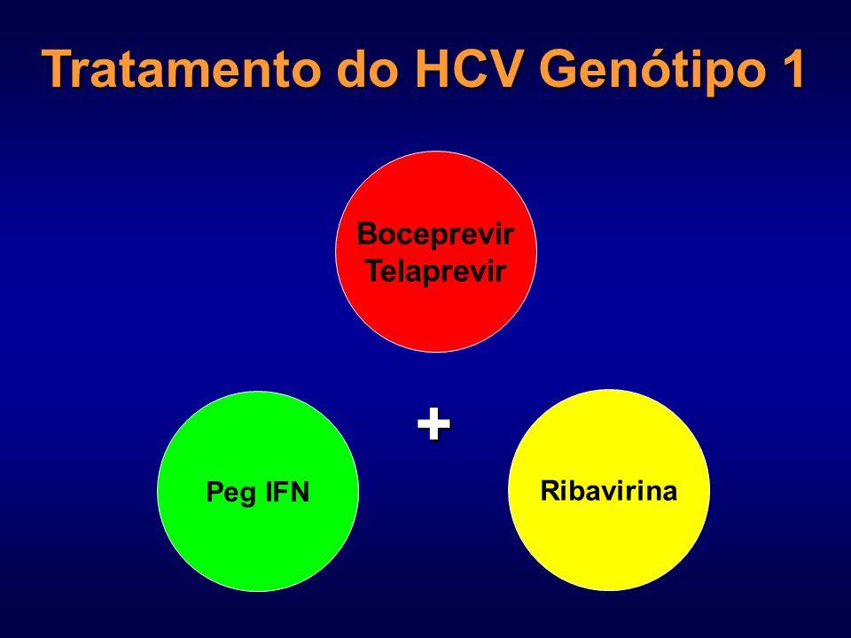 Tratamento do HCV Genótipo 1