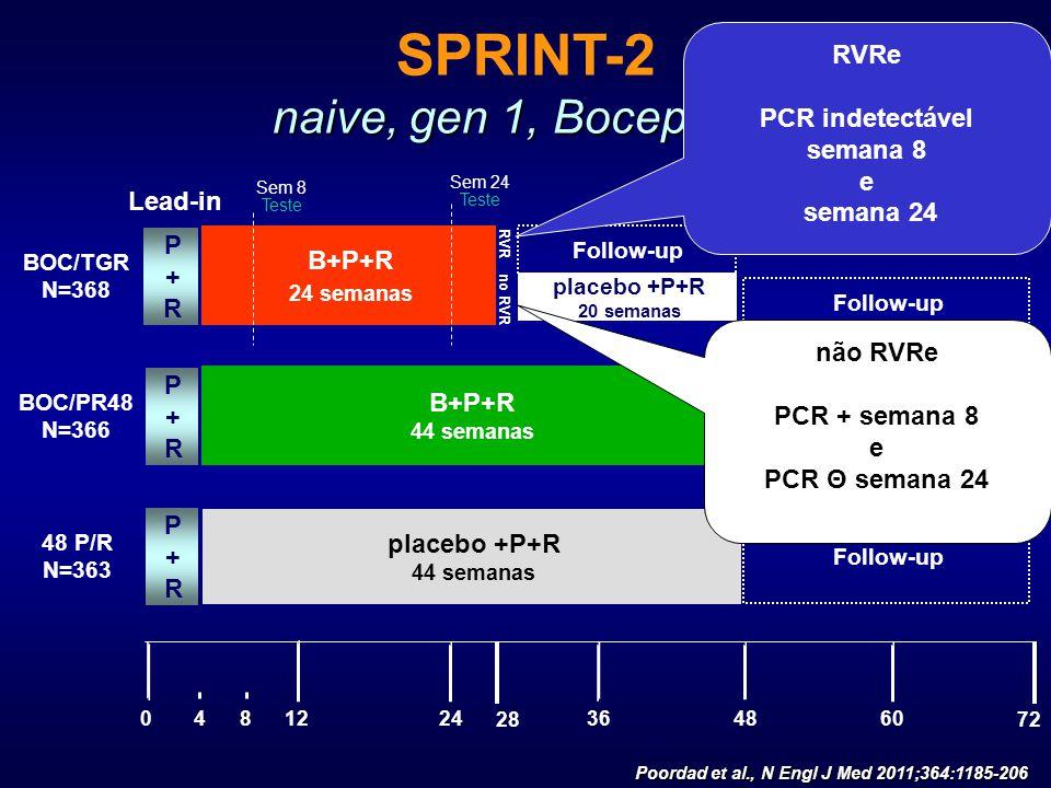 SPRINT-2 naive, gen 1, Boceprevir