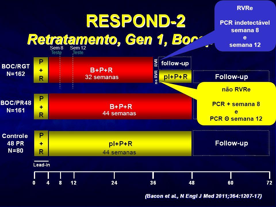 RVRe PCR indetectável semana 8 e semana 12 32 semanas não RVRe