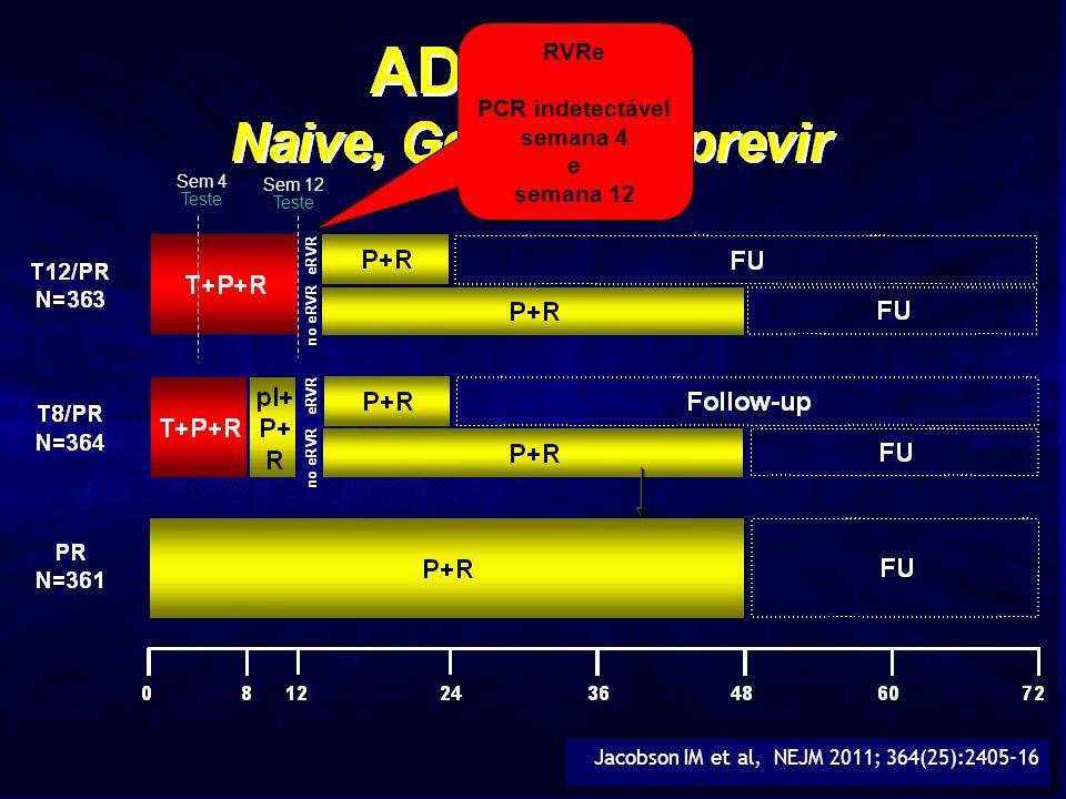 RVRe PCR indetectável semana 4 e semana 12