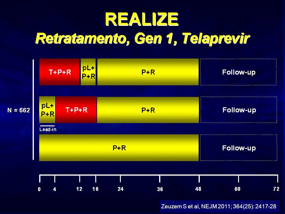 Zeuzem S et al, NEJM 2011; 364(25): 2417-28