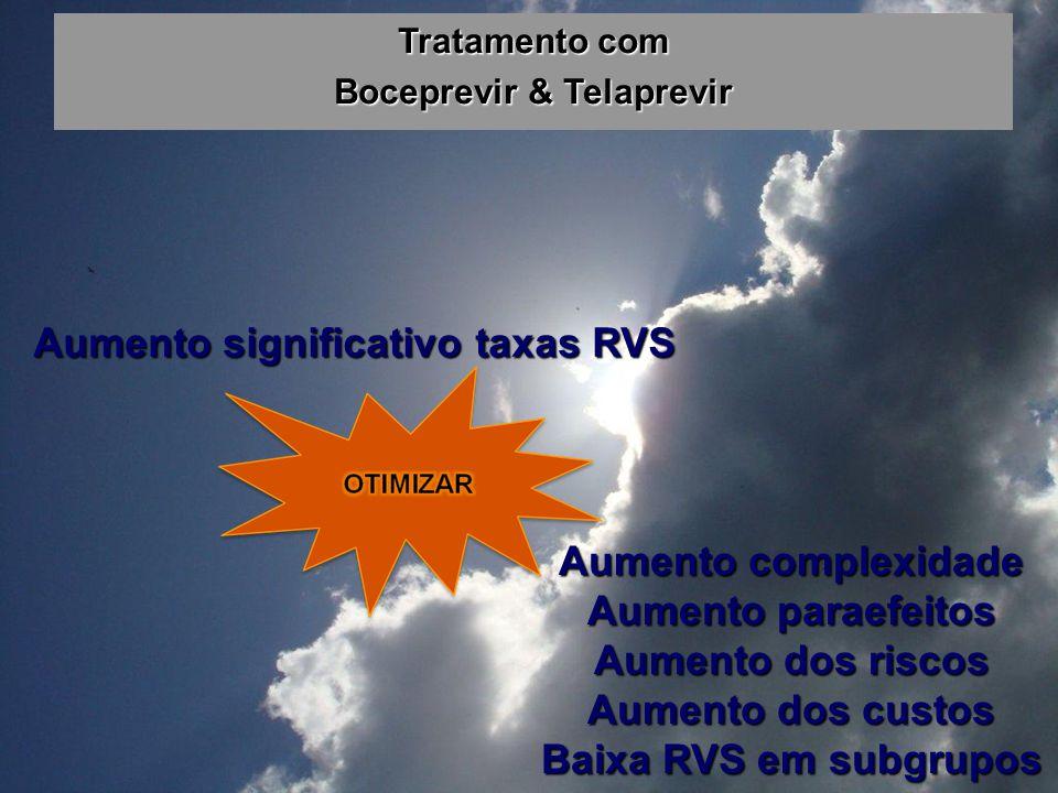Boceprevir & Telaprevir Aumento significativo taxas RVS