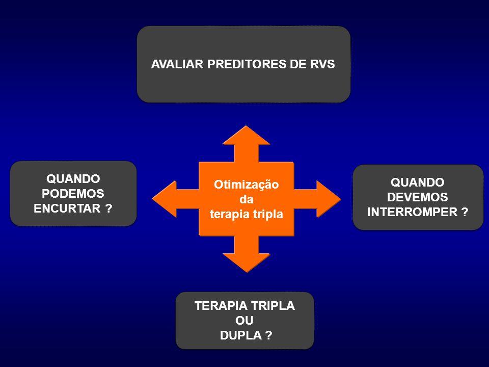 AVALIAR PREDITORES DE RVS