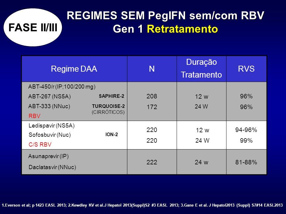 REGIMES SEM PegIFN sem/com RBV Gen 1 Retratamento