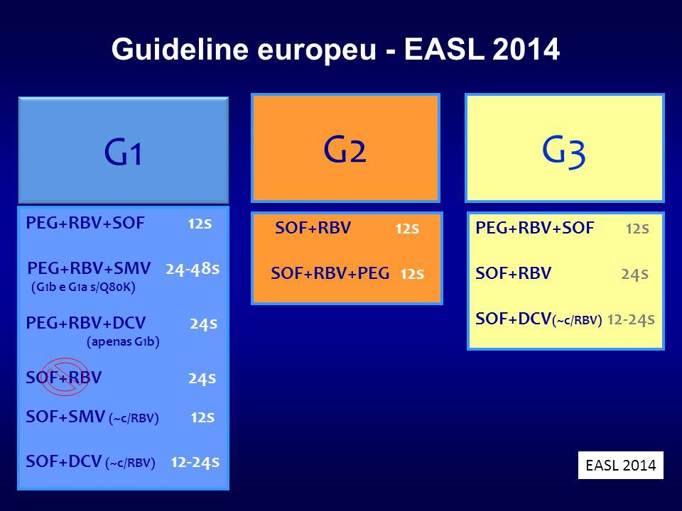 Guideline europeu - EASL 2014