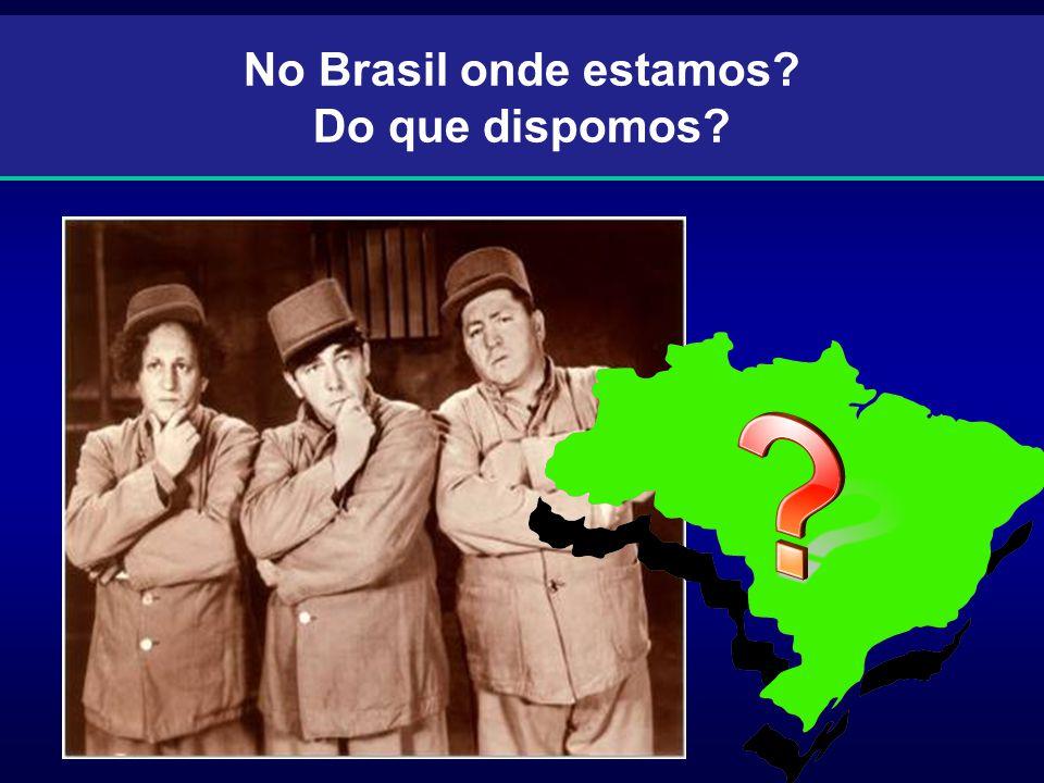 No Brasil onde estamos Do que dispomos