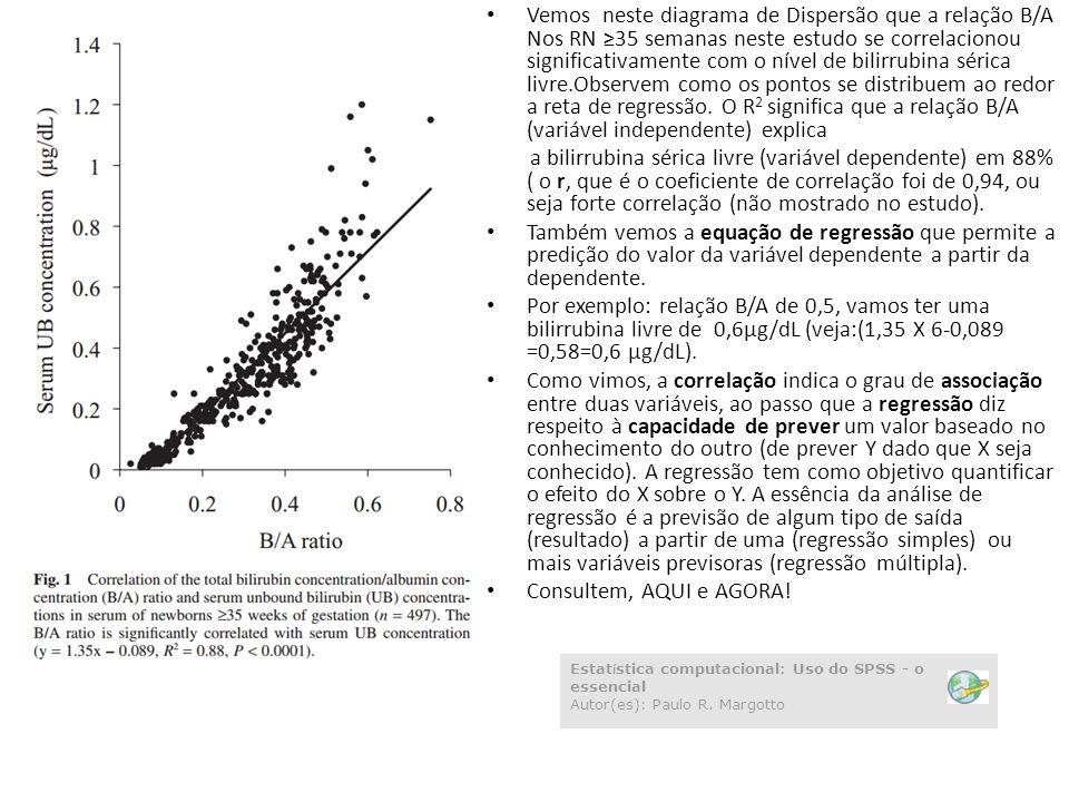 Vemos neste diagrama de Dispersão que a relação B/A Nos RN ≥35 semanas neste estudo se correlacionou significativamente com o nível de bilirrubina sérica livre.Observem como os pontos se distribuem ao redor a reta de regressão. O R2 significa que a relação B/A (variável independente) explica