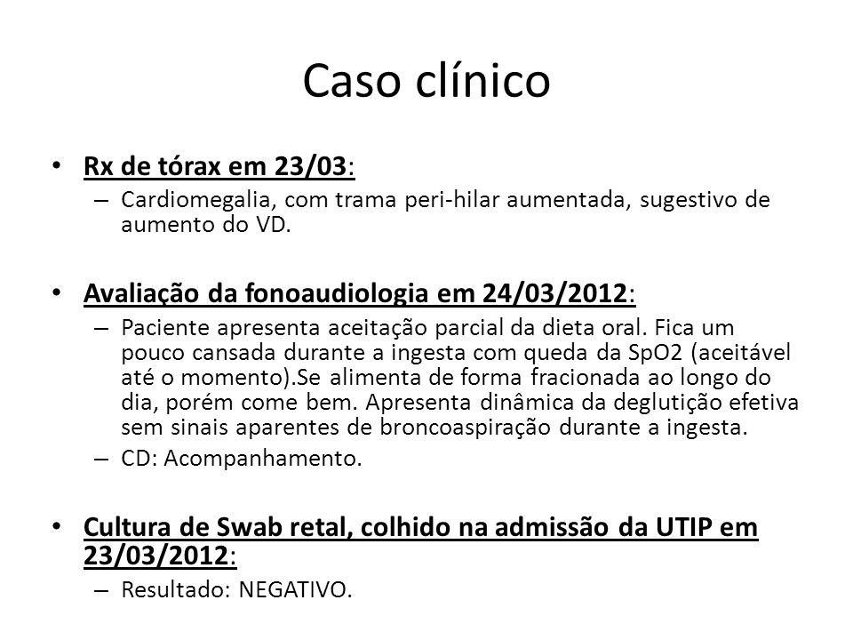 Caso clínico Rx de tórax em 23/03: