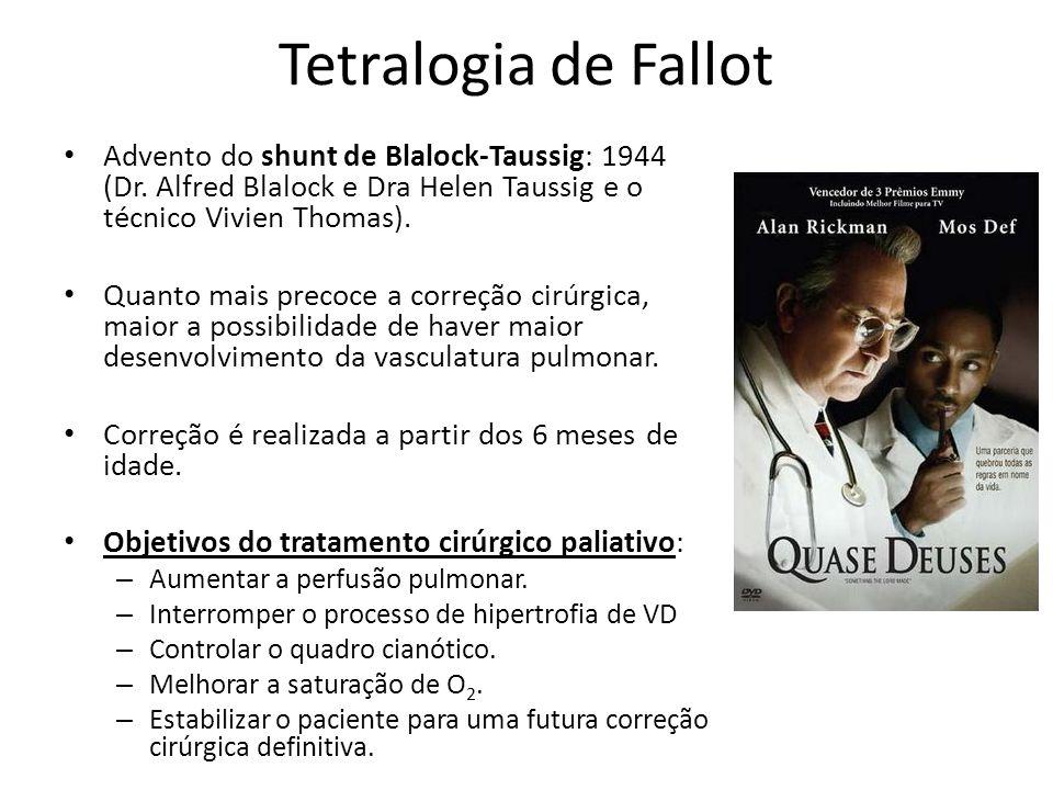 Tetralogia de Fallot Advento do shunt de Blalock-Taussig: 1944 (Dr. Alfred Blalock e Dra Helen Taussig e o técnico Vivien Thomas).