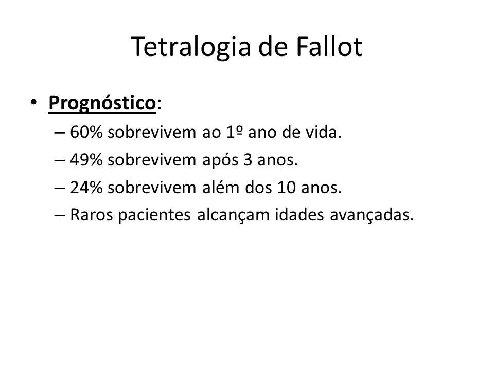 Tetralogia de Fallot Prognóstico: 60% sobrevivem ao 1º ano de vida.