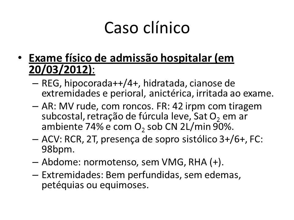 Caso clínico Exame físico de admissão hospitalar (em 20/03/2012):