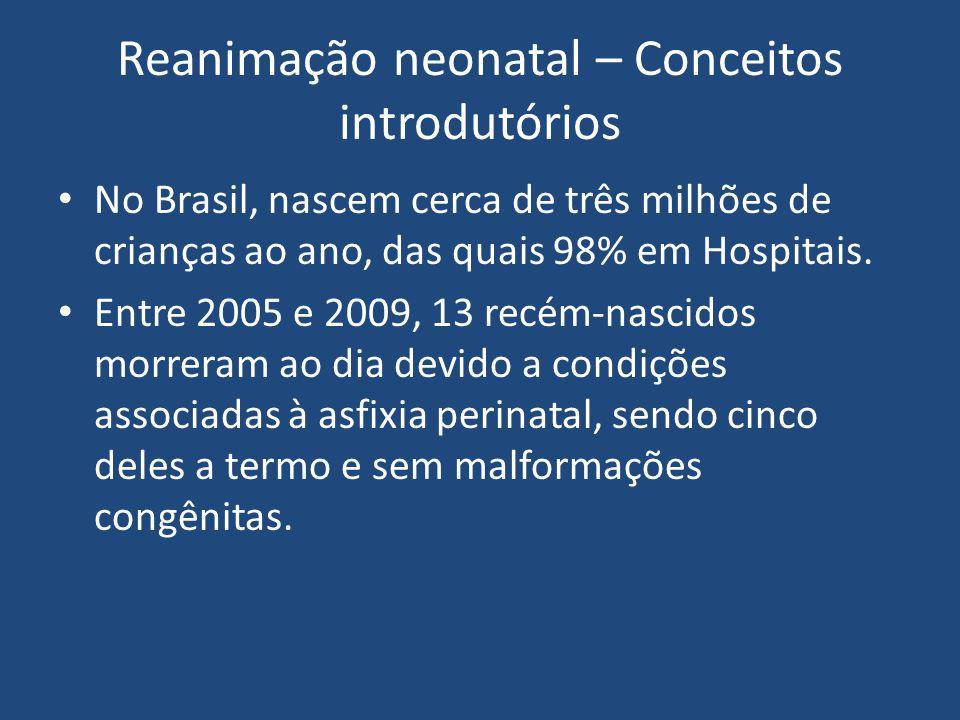 Reanimação neonatal – Conceitos introdutórios