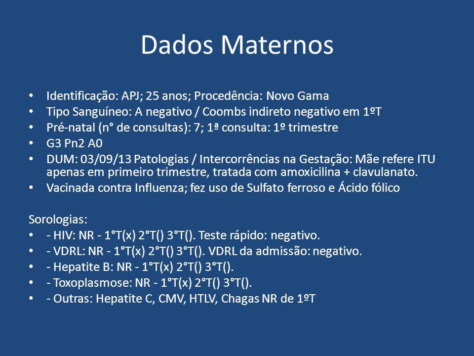 Dados Maternos Identificação: APJ; 25 anos; Procedência: Novo Gama