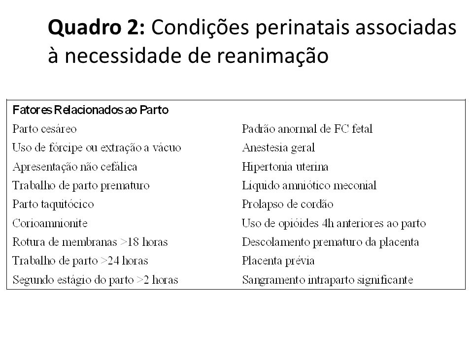 Quadro 2: Condições perinatais associadas à necessidade de reanimação neonatal