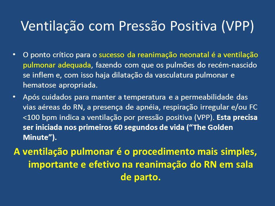 Ventilação com Pressão Positiva (VPP)