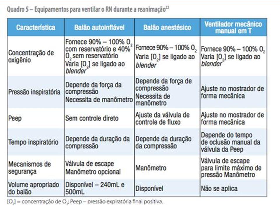 OU O CFR (HRAS)