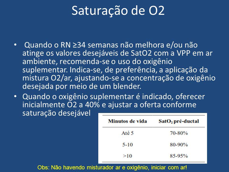 Saturação de O2