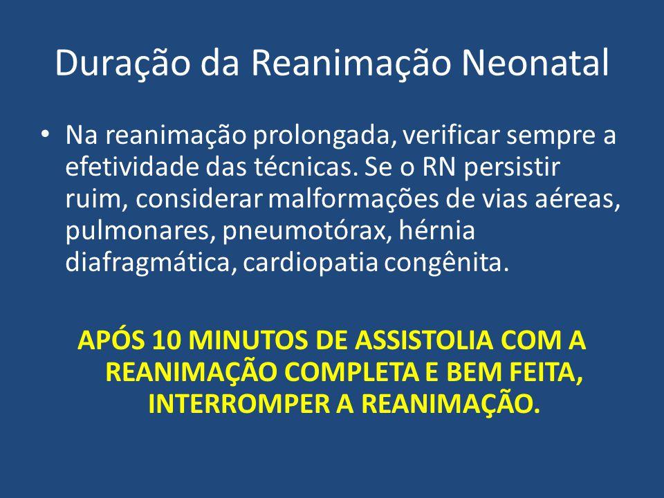 Duração da Reanimação Neonatal