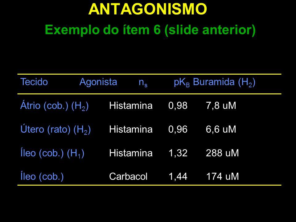 ANTAGONISMO Exemplo do ítem 6 (slide anterior)