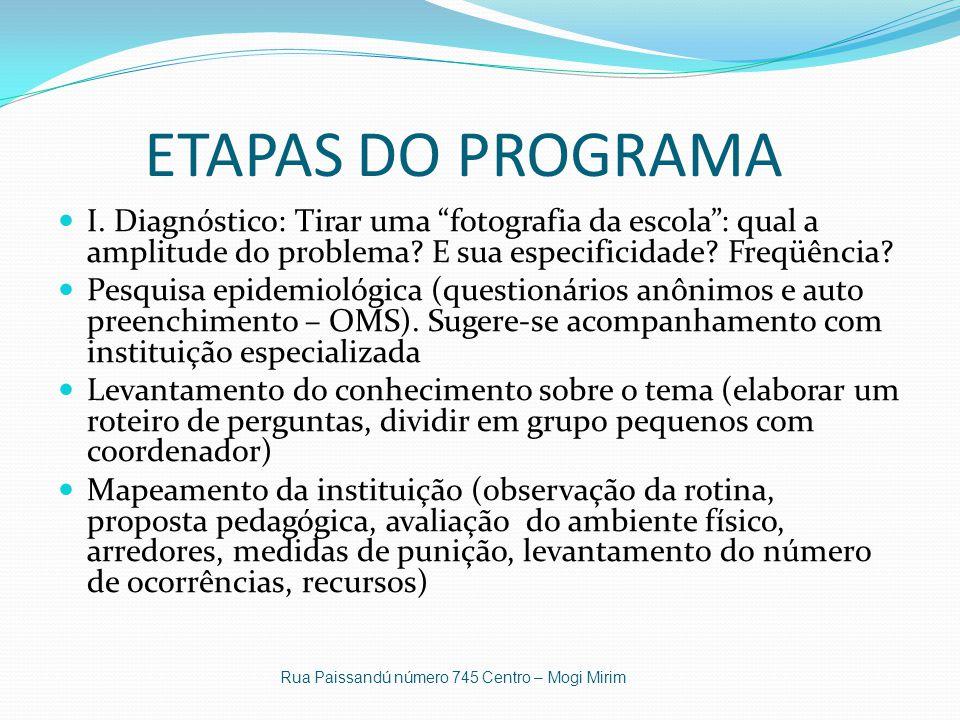 ETAPAS DO PROGRAMA I. Diagnóstico: Tirar uma fotografia da escola : qual a amplitude do problema E sua especificidade Freqüência