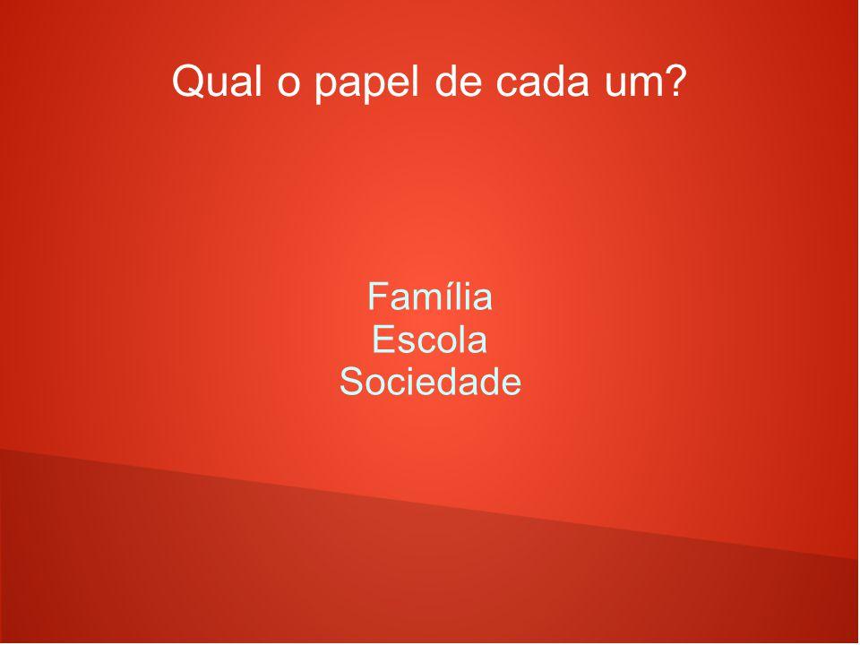 Família Escola Sociedade