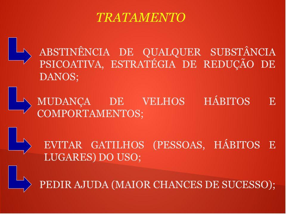 TRATAMENTO ABSTINÊNCIA DE QUALQUER SUBSTÂNCIA PSICOATIVA, ESTRATÉGIA DE REDUÇÃO DE DANOS; MUDANÇA DE VELHOS HÁBITOS E COMPORTAMENTOS;