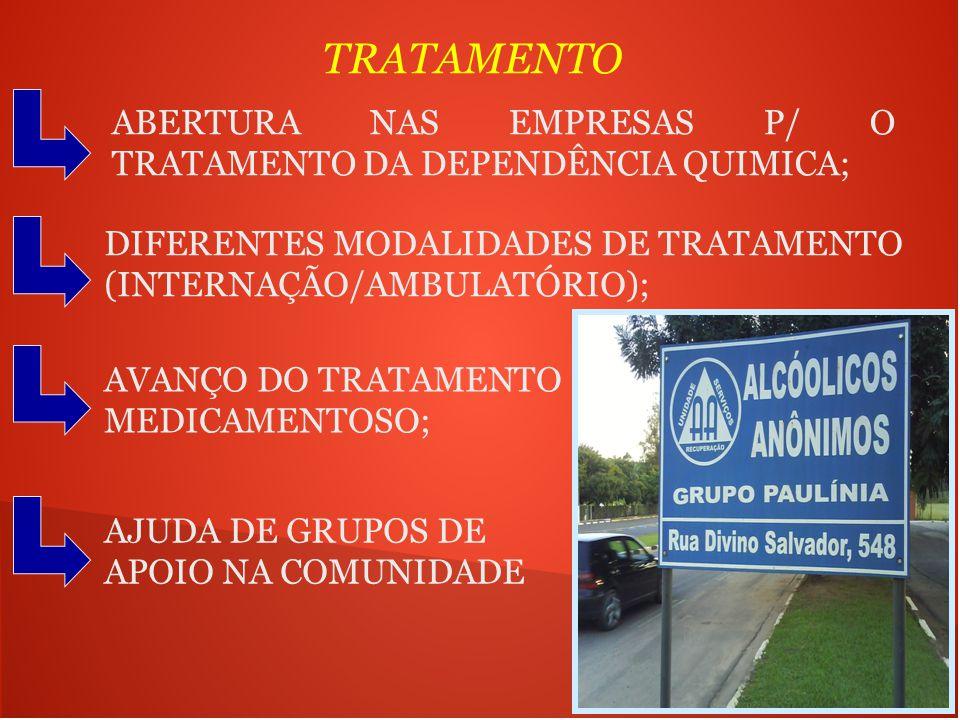 TRATAMENTO ABERTURA NAS EMPRESAS P/ O TRATAMENTO DA DEPENDÊNCIA QUIMICA; DIFERENTES MODALIDADES DE TRATAMENTO (INTERNAÇÃO/AMBULATÓRIO);
