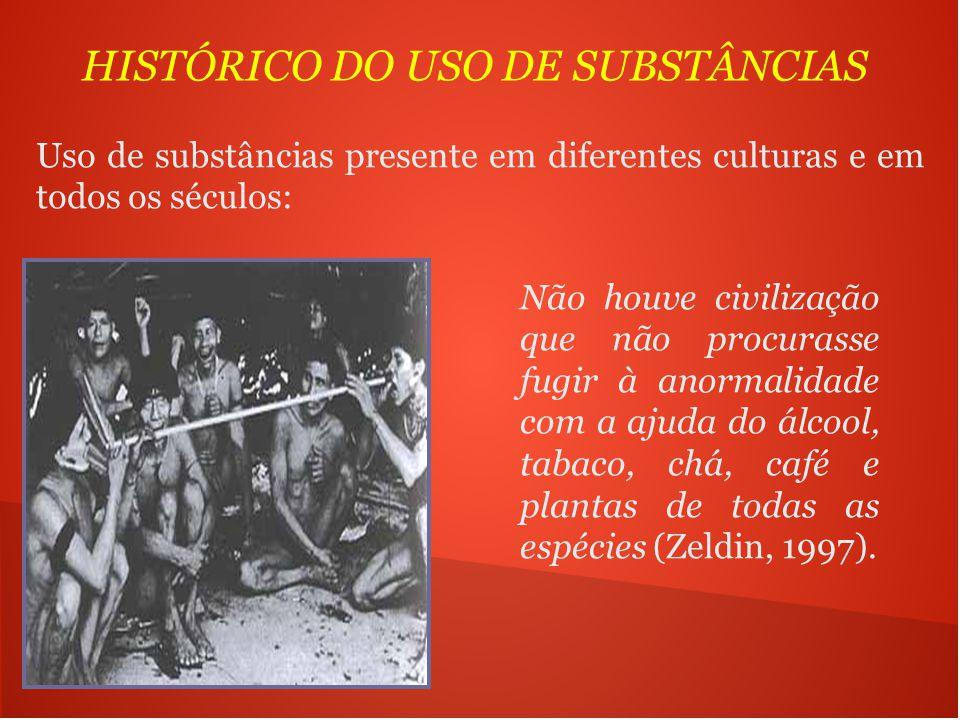 HISTÓRICO DO USO DE SUBSTÂNCIAS