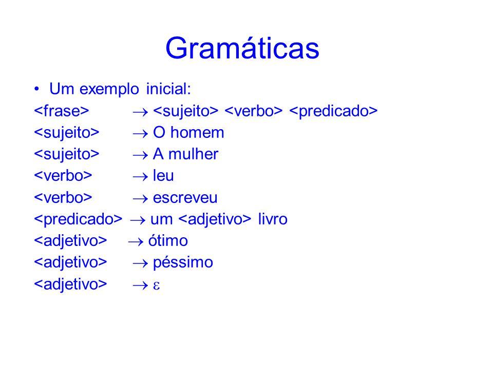 Gramáticas Um exemplo inicial:
