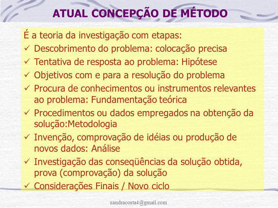 ATUAL CONCEPÇÃO DE MÉTODO