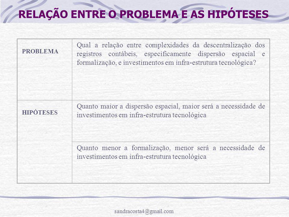 RELAÇÃO ENTRE O PROBLEMA E AS HIPÓTESES
