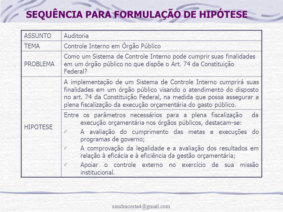 SEQUÊNCIA PARA FORMULAÇÃO DE HIPÓTESE