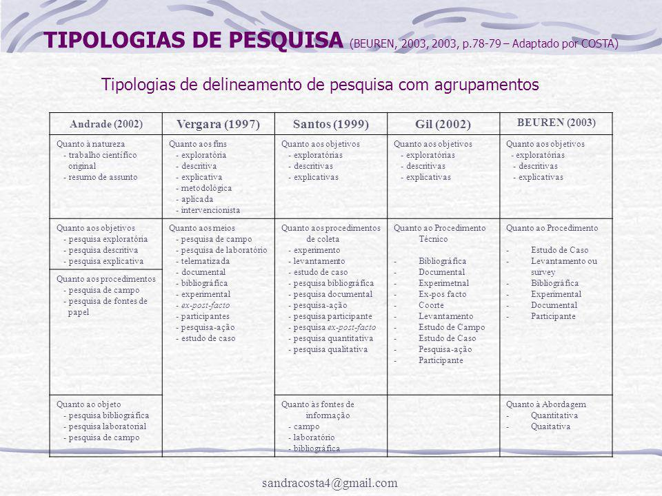 Tipologias de delineamento de pesquisa com agrupamentos