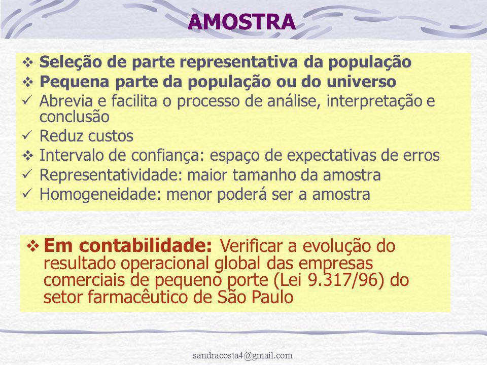 AMOSTRA Seleção de parte representativa da população. Pequena parte da população ou do universo.