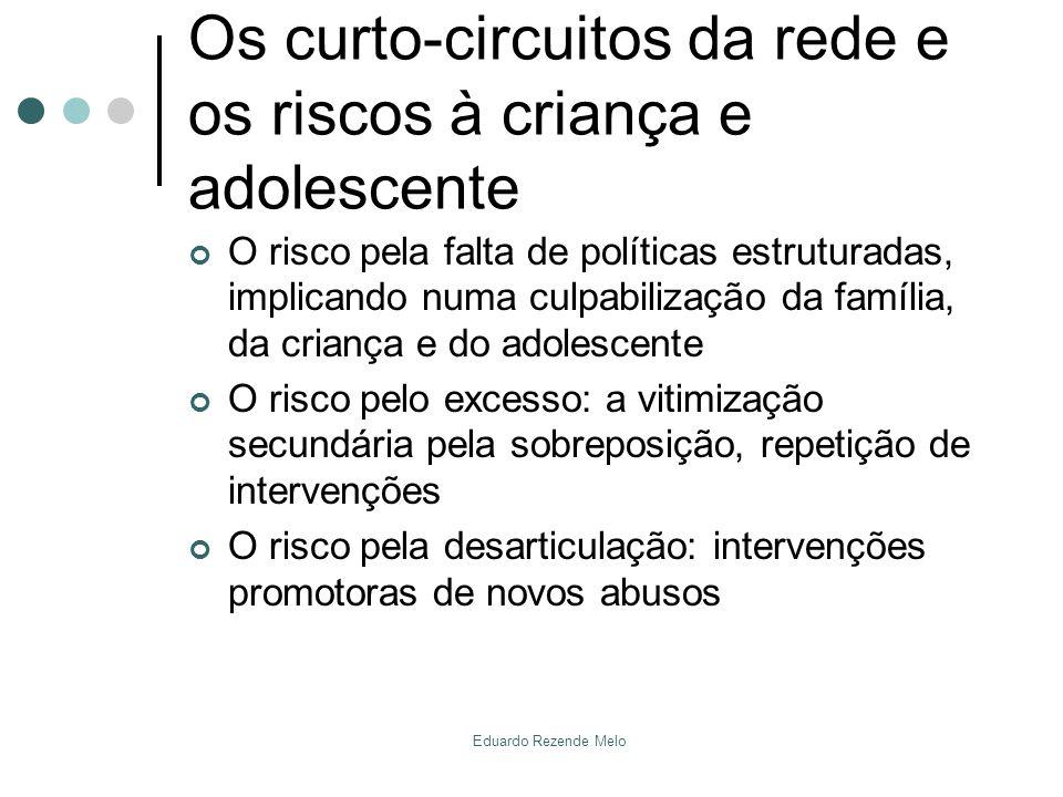 Os curto-circuitos da rede e os riscos à criança e adolescente