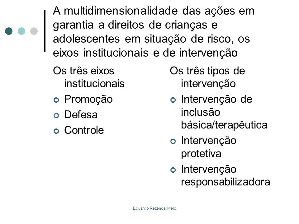 A multidimensionalidade das ações em garantia a direitos de crianças e adolescentes em situação de risco, os eixos institucionais e de intervenção