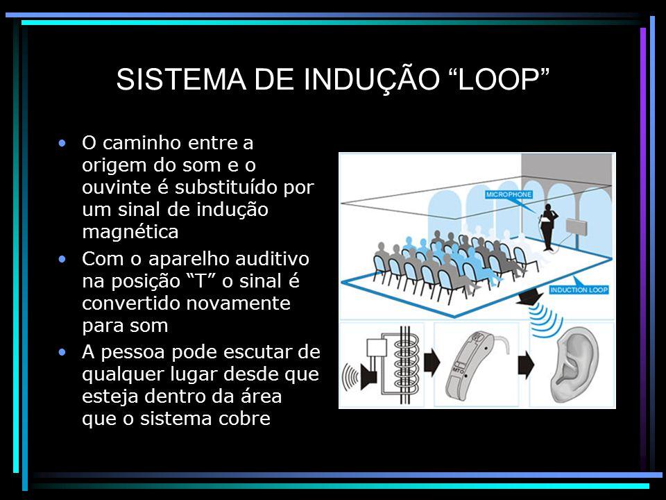 SISTEMA DE INDUÇÃO LOOP