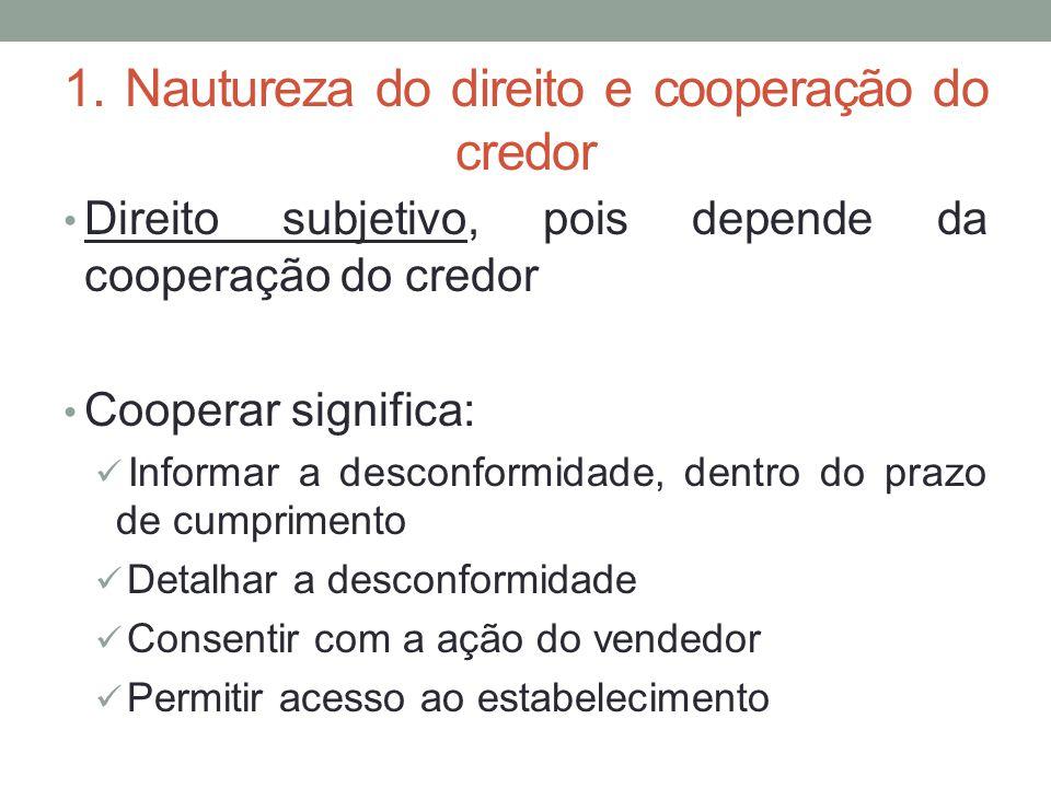1. Nautureza do direito e cooperação do credor