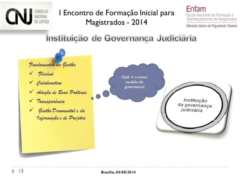 Instituição de Governança Judiciária
