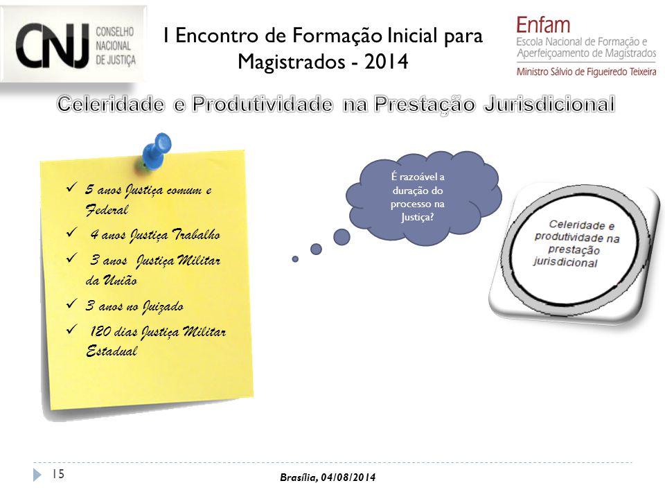 Celeridade e Produtividade na Prestação Jurisdicional